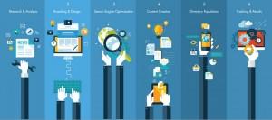 Como posicionar bem o seu site no Google – Mundo On-line